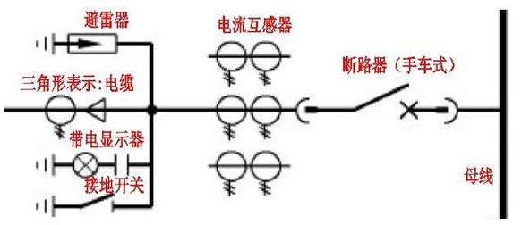 【电气符号】辨别10kv一次系统图电气符号