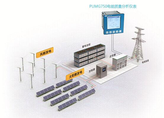 电能质量对太阳能光伏并网系统的重要性